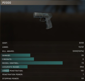 USP-S VS P2000 which is better
