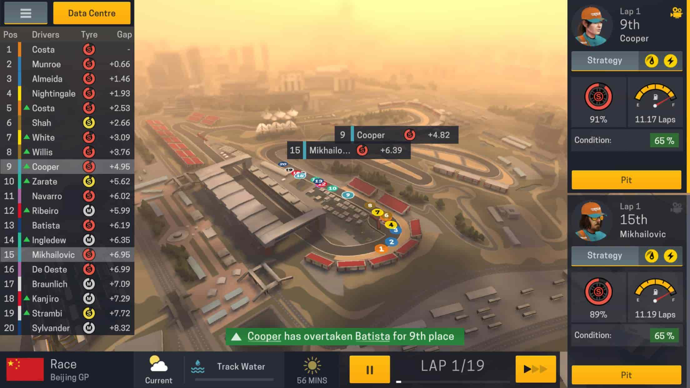 Top 10 Sports Management Games For Ios Noobs2pro
